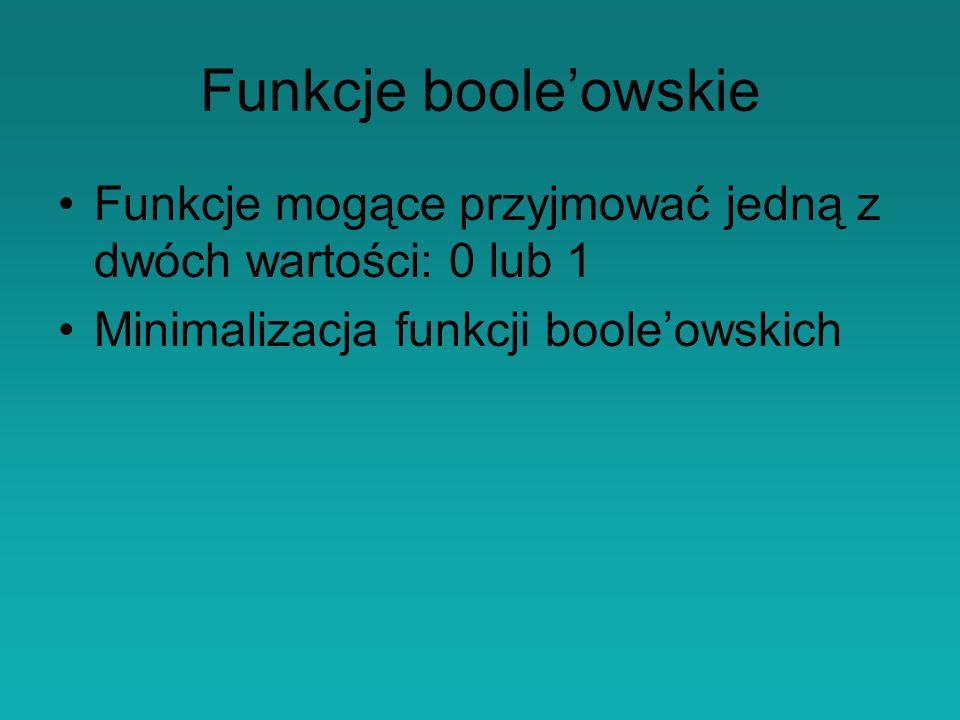 Funkcje booleowskie Funkcje mogące przyjmować jedną z dwóch wartości: 0 lub 1 Minimalizacja funkcji booleowskich
