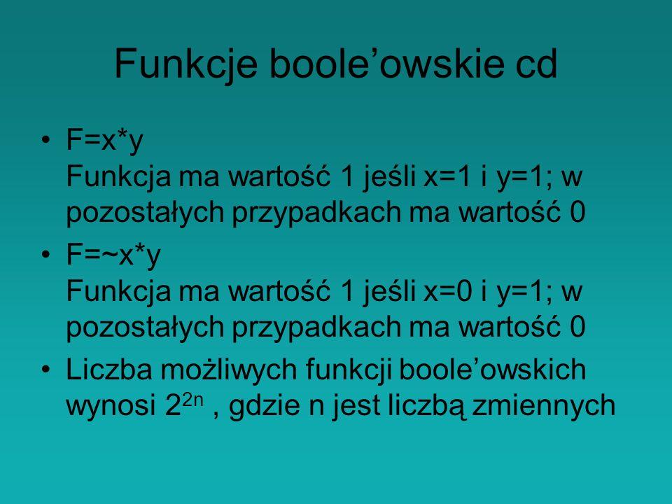 Funkcje booleowskie cd F=x*y Funkcja ma wartość 1 jeśli x=1 i y=1; w pozostałych przypadkach ma wartość 0 F=~x*y Funkcja ma wartość 1 jeśli x=0 i y=1; w pozostałych przypadkach ma wartość 0 Liczba możliwych funkcji booleowskich wynosi 2 2n, gdzie n jest liczbą zmiennych