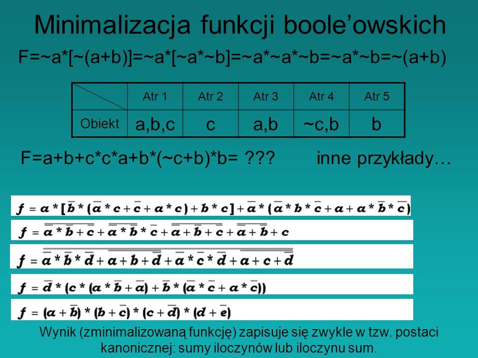 Minimalizacja funkcji booleowskich Atr 1Atr 2Atr 3Atr 4Atr 5 Obiekt a,b,cca,b~c,bb F=a+b+c*c*a+b*(~c+b)*b= ??.