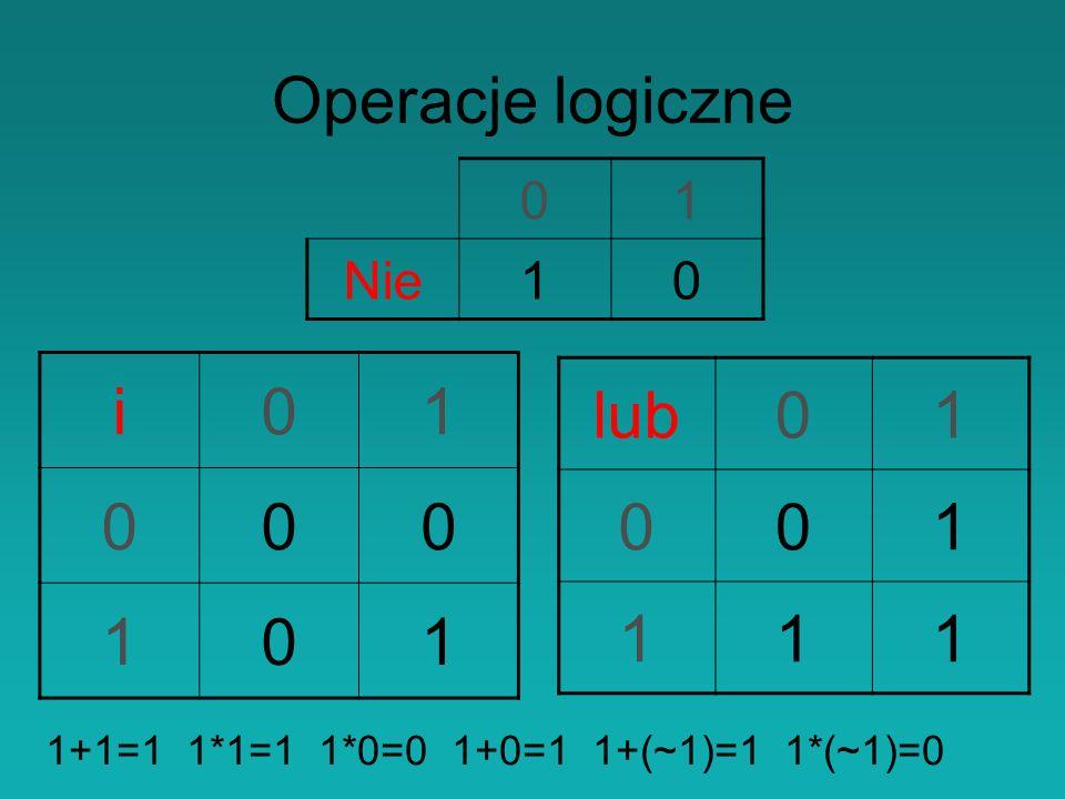 Operacje logiczne i01 000 101 lub01 001 111 01 Nie10 1+1=1 1*1=1 1*0=0 1+0=1 1+(~1)=1 1*(~1)=0