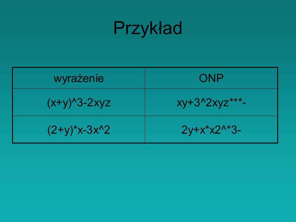 Przykład wyrażenieONP (x+y)^3-2xyzxy+3^2xyz***- (2+y)*x-3x^22y+x*x2^*3-
