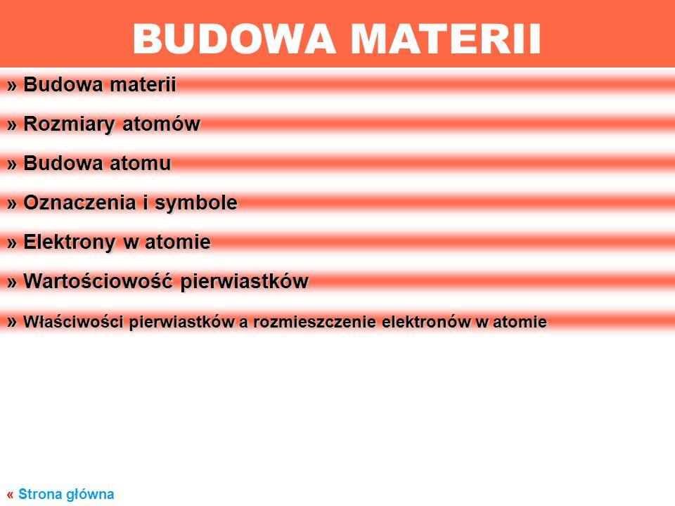 BUDOWA MATERII » Budowa materii » Budowa materii » Rozmiary atomów » Rozmiary atomów » Budowa atomu » Budowa atomu » Oznaczenia i symbole » Oznaczenia