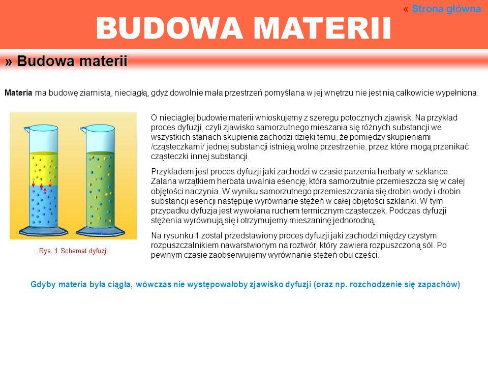 BUDOWA MATERII Materia ma budowę ziarnistą, nieciągłą, gdyż dowolnie mała przestrzeń pomyślana w jej wnętrzu nie jest nią całkowicie wypełniona. » Bud