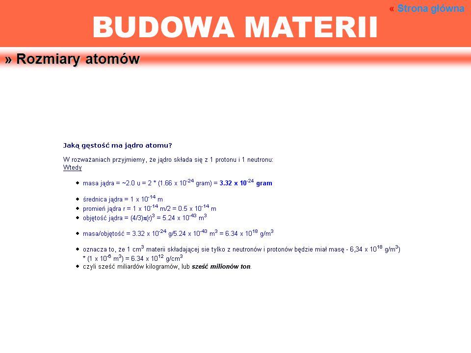 » Rozmiary atomów BUDOWA MATERII « Strona główna