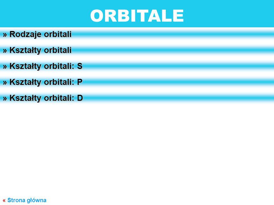 ORBITALE » Rodzaje orbitali » Rodzaje orbitali » Kształty orbitali » Kształty orbitali » Kształty orbitali: S » Kształty orbitali: S » Kształty orbita