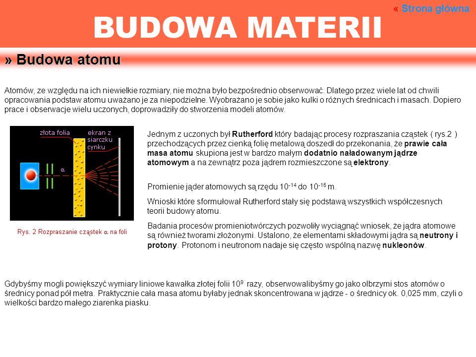 » Budowa atomu Atomów, ze względu na ich niewielkie rozmiary, nie można było bezpośrednio obserwować. Dlatego przez wiele lat od chwili opracowania po