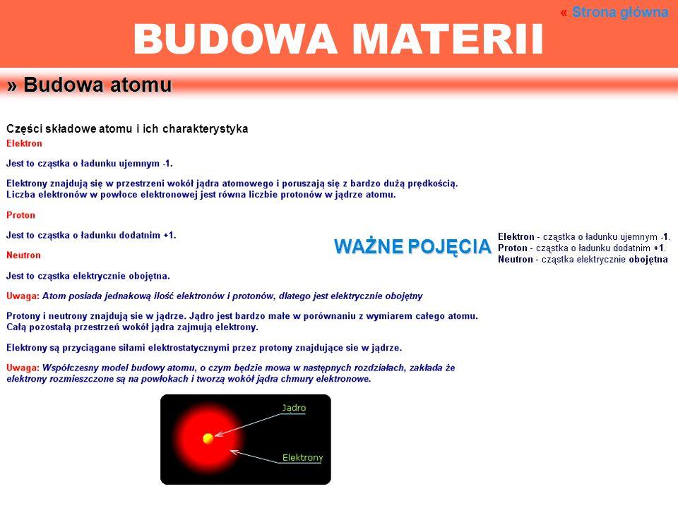 » Budowa atomu Części składowe atomu i ich charakterystyka WAŻNE POJĘCIA BUDOWA MATERII « Strona główna