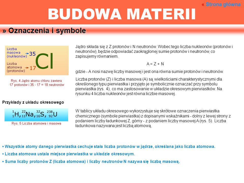 » Oznaczenia i symbole Jądro składa się z Z protonów i N neutronów. Wobec tego liczba nukleonów (protonów i neutronów), będzie odpowiadać zaokrąglonej