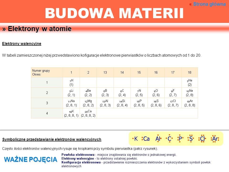» Elektrony w atomie Elektrony walencyjne W tabeli zamieszczonej niżej przwedstawiono kofiguracje elektronowe pierwiastków o liczbach atomowych od 1 d