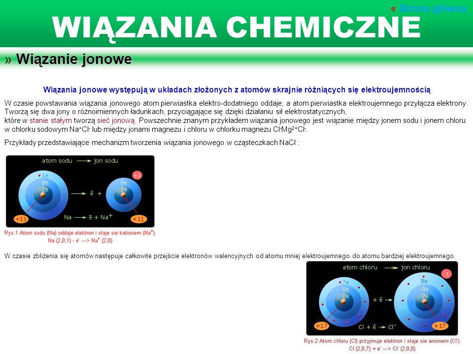» Wiązanie jonowe Wiązania jonowe występują w układach złożonych z atomów skrajnie różniących się elektroujemnością W czasie powstawania wiązania jono