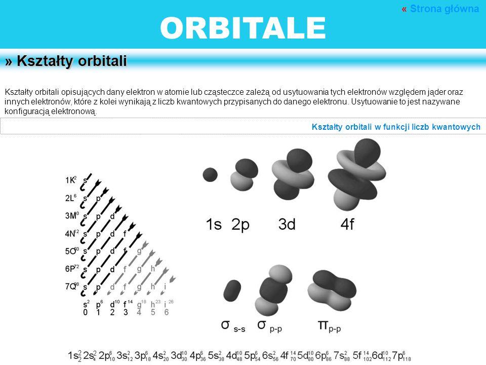 ORBITALE » Kształty orbitali Kształty orbitali opisujących dany elektron w atomie lub cząsteczce zależą od usytuowania tych elektronów względem jąder