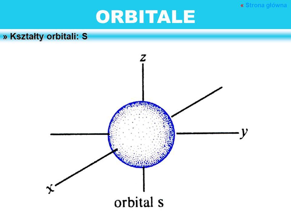 ORBITALE » Kształty orbitali: S « Strona główna