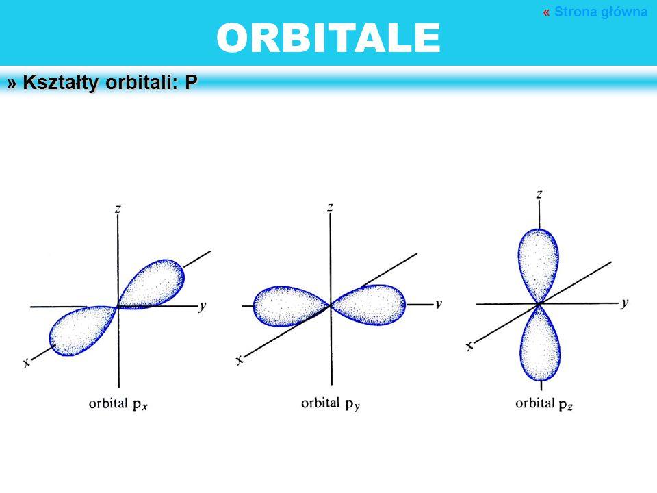 ORBITALE » Kształty orbitali: P « Strona główna