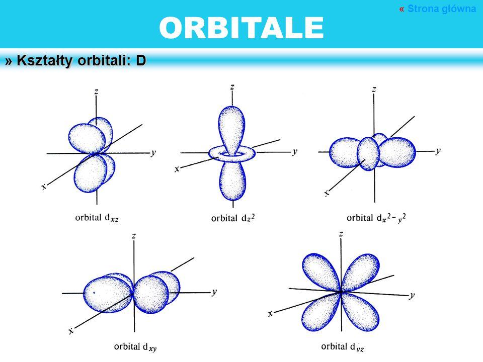 ORBITALE » Kształty orbitali: D « Strona główna