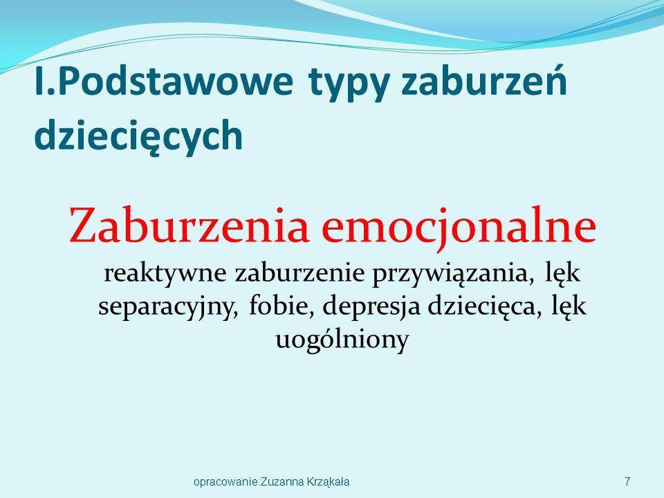 Podstawowe typy zaburzeń dziecięcych Zaburzenia emocjonalne (reaktywne zaburzenie przywiązania, lęk separacyjny, fobie, depresja dziecięca, lęk uogólniony) Zaburzenia rozwojowe (znaczący niedobór zdolności intelektualnych, komunikacyjnych czy społecznych- upośledzenie, Zespół Aspergera, zaburzenia uczenia się) Zaburzenia odżywiania i nawyków (anoreksja, bulimia, moczenie, tiki) Destrukcyjne zaburzenia zachowania (zaburzenia zachowania, zaburzenia opozycyjno-buntownicze, ADHD, 6opracowanie:Zuzanna Krząkała