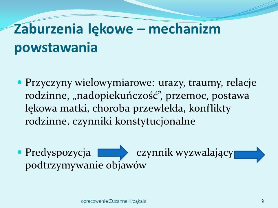 Leczenie zaburzeń emocjonalnych Terapia poznawczo-behawioralna (depresja) Psychoedukacja rodziców-uczenie technik wzmacniania poczucia niezależności i pewności siebie u dzieci ( lęk separacyjny) Techniki behawioralne- odczulanie (desensytyzacja) fobie Terapia systemowa -rodzinna Farmakoterapia- Leki psychotropowe- (przeciwdepresyjne)- SSRI inhibitory powtórnego wychwytu serotoniny 19opracowanie:Zuzanna Krząkała