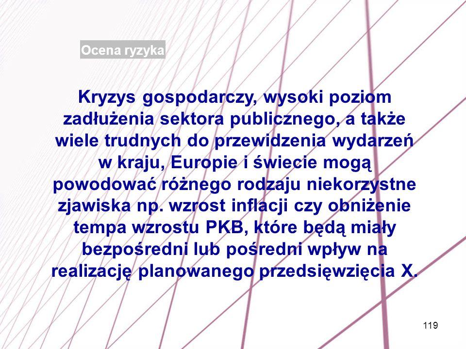 119 Kryzys gospodarczy, wysoki poziom zadłużenia sektora publicznego, a także wiele trudnych do przewidzenia wydarzeń w kraju, Europie i świecie mogą