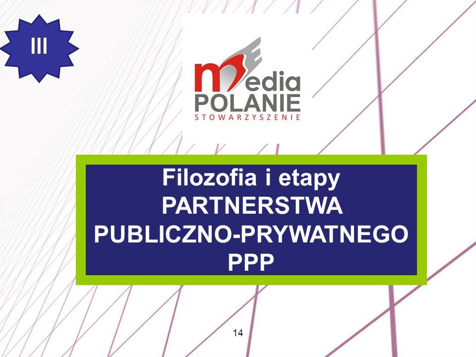 14 Filozofia i etapy PARTNERSTWA PUBLICZNO-PRYWATNEGO PPP