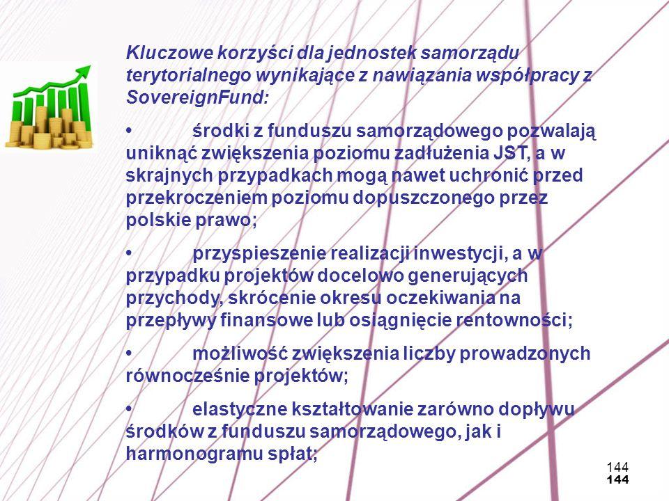 144 Kluczowe korzyści dla jednostek samorządu terytorialnego wynikające z nawiązania współpracy z SovereignFund: środki z funduszu samorządowego pozwa