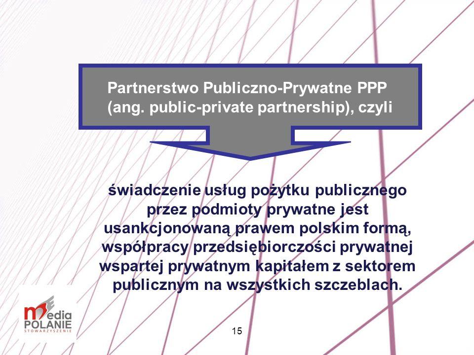 15 świadczenie usług pożytku publicznego przez podmioty prywatne jest usankcjonowaną prawem polskim formą, współpracy przedsiębiorczości prywatnej wsp