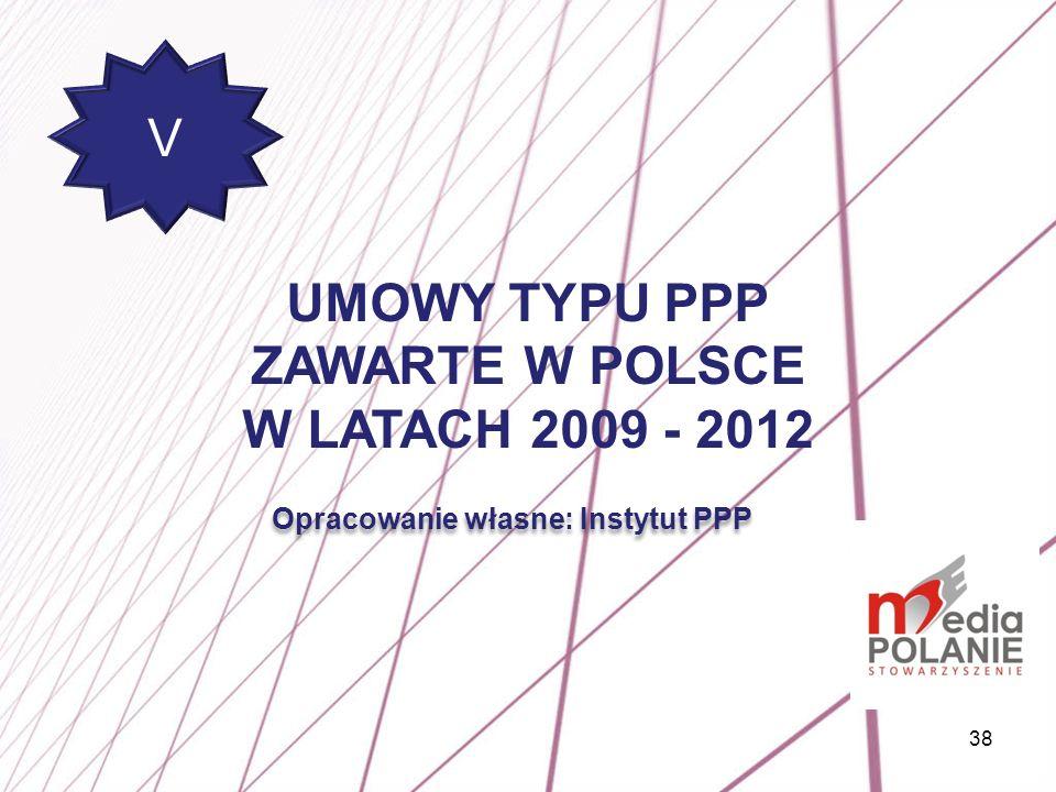 38 UMOWY TYPU PPP ZAWARTE W POLSCE W LATACH 2009 - 2012 V Opracowanie własne: Instytut PPP