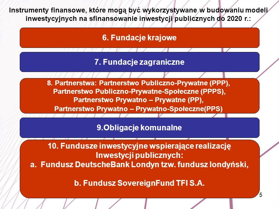 5 Instrumenty finansowe, które mogą być wykorzystywane w budowaniu modeli inwestycyjnych na sfinansowanie inwestycji publicznych do 2020 r.: 6. Fundac
