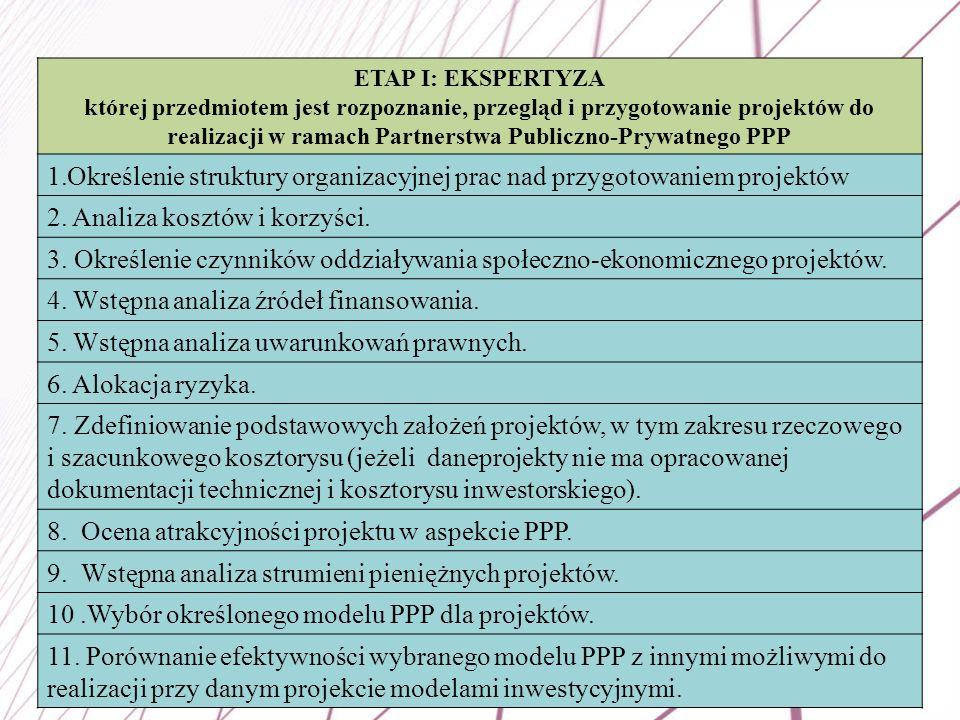 51 ETAP I: EKSPERTYZA której przedmiotem jest rozpoznanie, przegląd i przygotowanie projektów do realizacji w ramach Partnerstwa Publiczno-Prywatnego