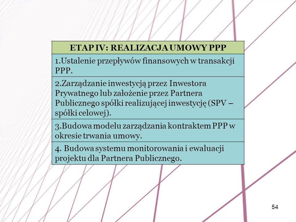 54 ETAP IV: REALIZACJA UMOWY PPP 1.Ustalenie przepływów finansowych w transakcji PPP. 2.Zarządzanie inwestycją przez Inwestora Prywatnego lub założeni