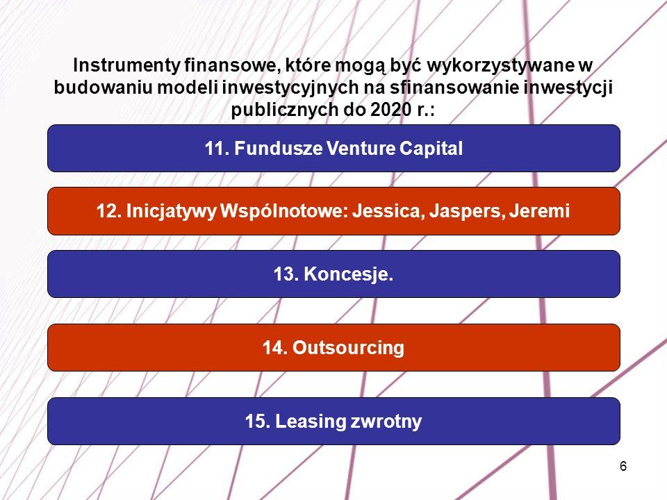 6 Instrumenty finansowe, które mogą być wykorzystywane w budowaniu modeli inwestycyjnych na sfinansowanie inwestycji publicznych do 2020 r.: 11. Fundu