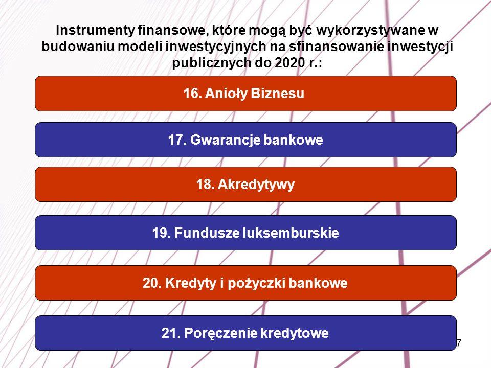 7 Instrumenty finansowe, które mogą być wykorzystywane w budowaniu modeli inwestycyjnych na sfinansowanie inwestycji publicznych do 2020 r.: 16. Anioł