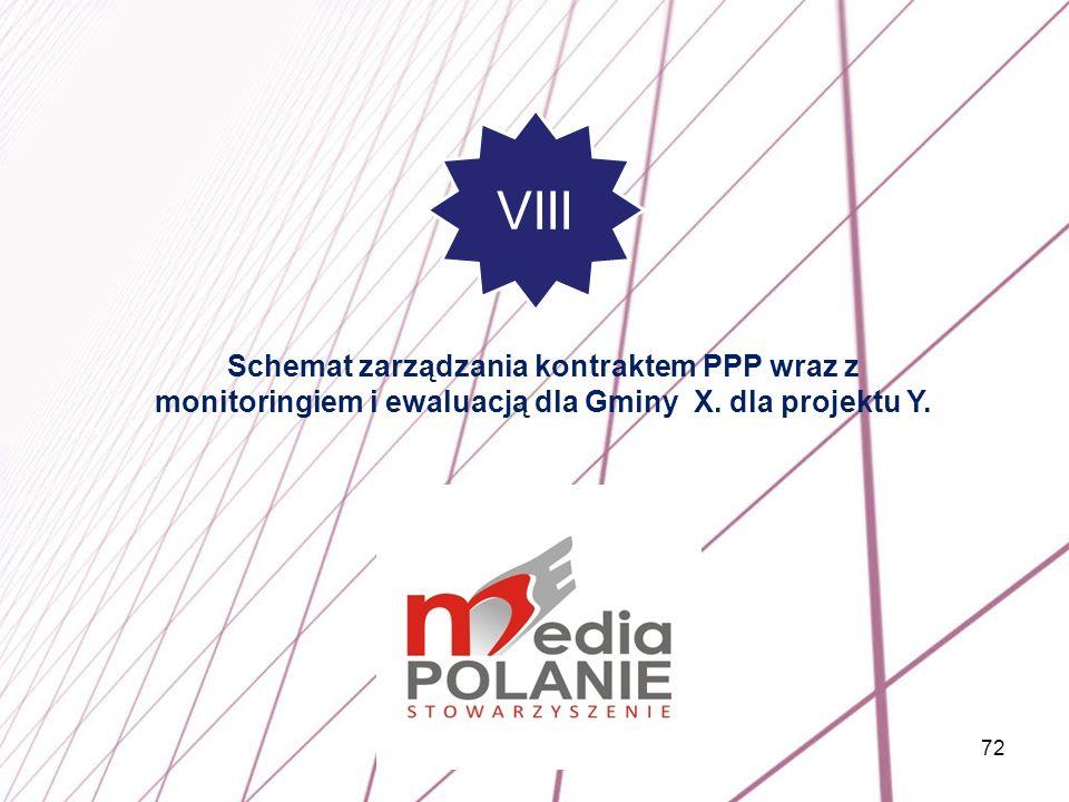 72 Schemat zarządzania kontraktem PPP wraz z monitoringiem i ewaluacją dla Gminy X. dla projektu Y. VIII