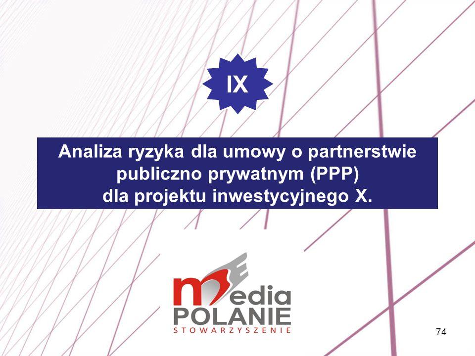 74 Analiza ryzyka dla umowy o partnerstwie publiczno prywatnym (PPP) dla projektu inwestycyjnego X. IX