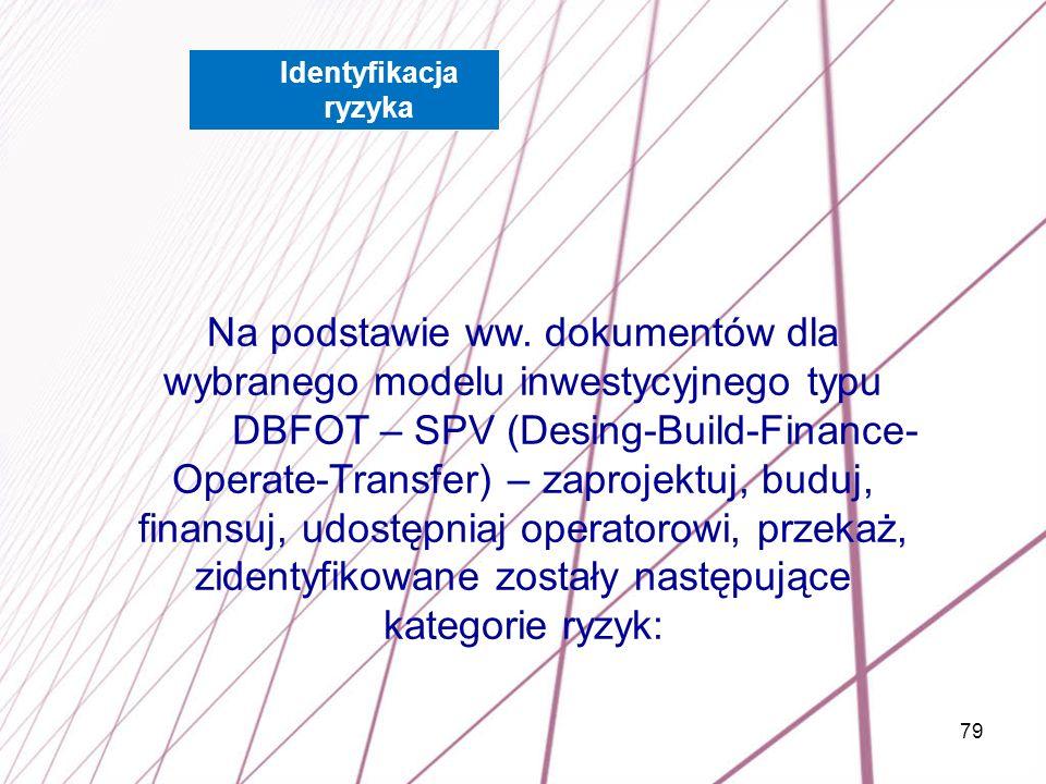 79 Na podstawie ww. dokumentów dla wybranego modelu inwestycyjnego typu DBFOT – SPV (Desing-Build-Finance- Operate-Transfer) – zaprojektuj, buduj, fin