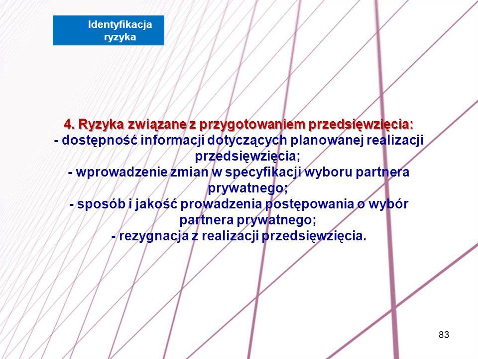 83 4. Ryzyka związane z przygotowaniem przedsięwzięcia: - dostępność informacji dotyczących planowanej realizacji przedsięwzięcia; - wprowadzenie zmia