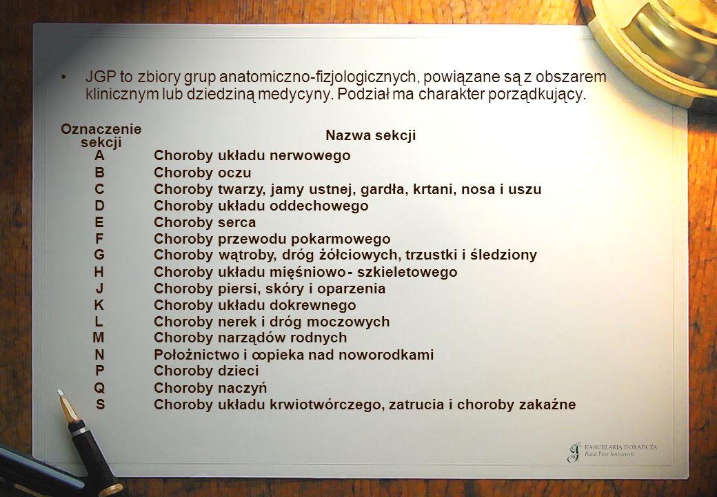JGP to zbiory grup anatomiczno-fizjologicznych, powiązane są z obszarem klinicznym lub dziedziną medycyny. Podział ma charakter porządkujący. Oznaczen