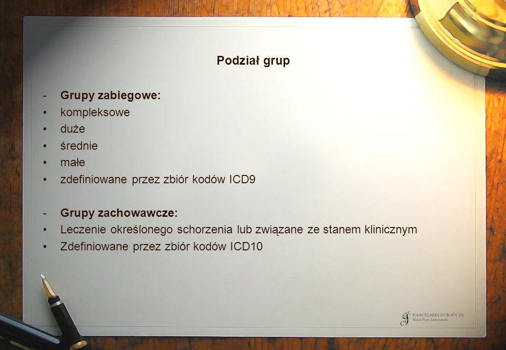 Podział grup -Grupy zabiegowe: kompleksowe duże średnie małe zdefiniowane przez zbiór kodów ICD9 -Grupy zachowawcze: Leczenie określonego schorzenia l