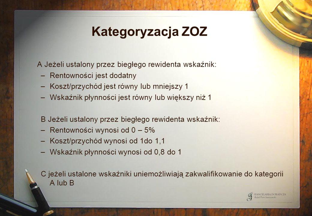 Kategoryzacja ZOZ A Jeżeli ustalony przez biegłego rewidenta wskaźnik: –Rentowności jest dodatny –Koszt/przychód jest równy lub mniejszy 1 –Wskaźnik p