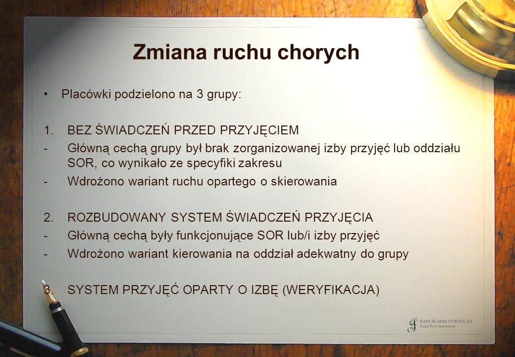 Zmiana ruchu chorych Placówki podzielono na 3 grupy: 1.BEZ ŚWIADCZEŃ PRZED PRZYJĘCIEM -Główną cechą grupy był brak zorganizowanej izby przyjęć lub odd