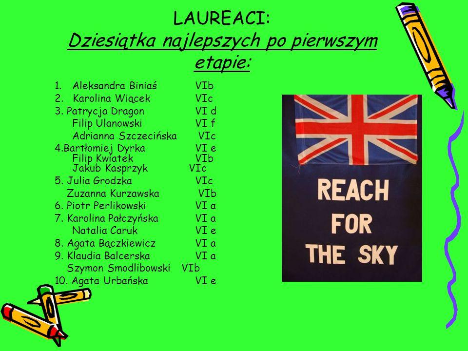 LAUREACI: Dziesiątka najlepszych po pierwszym etapie: 1.Aleksandra BiniaśVIb 2. Karolina Wiącek VIc 3. Patrycja Dragon VI d Filip Ulanowski VI f Adria
