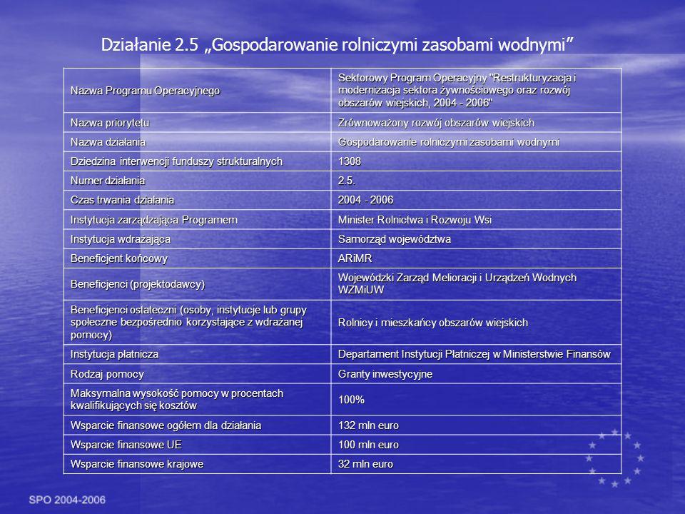 Zadania zakończone w roku 2007 (zad. Nr 6 i 9 – termin zakończenia w 2008 r.)
