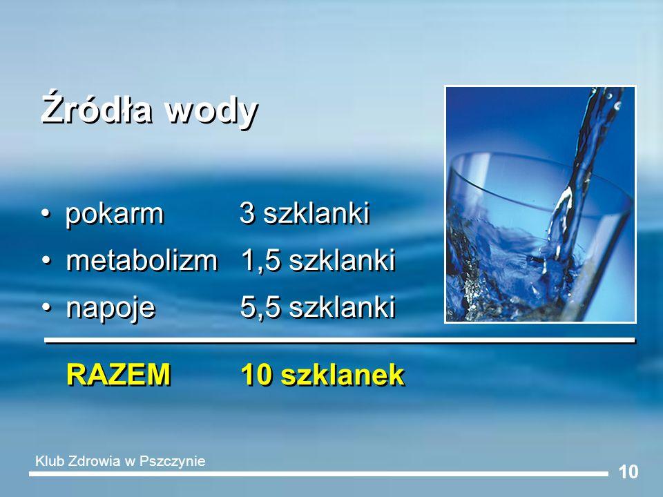 10 Źródła wody pokarm 3 szklanki metabolizm1,5 szklanki napoje5,5 szklanki RAZEM10 szklanek Klub Zdrowia w Pszczynie