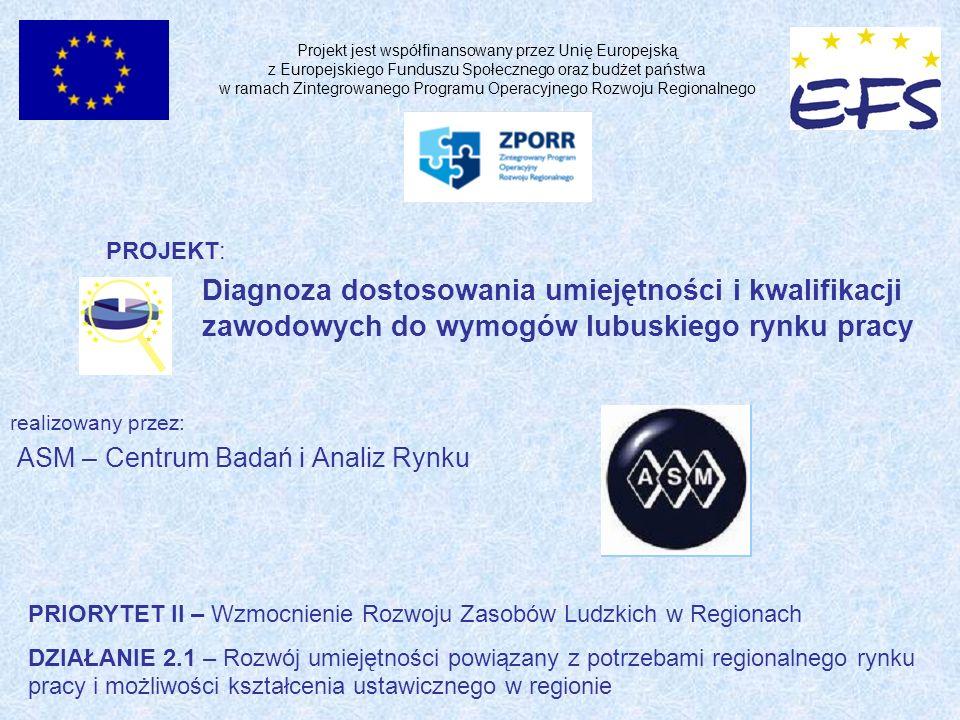 PROJEKT: Diagnoza dostosowania umiejętności i kwalifikacji zawodowych do wymogów lubuskiego rynku pracy realizowany przez: ASM – Centrum Badań i Anali