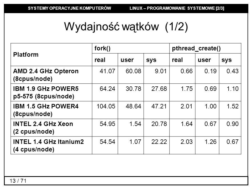 SYSTEMY OPERACYJNE KOMPUTERÓW LINUX – PROGRAMOWANIE SYSTEMOWE [2/3] 13 / 71 Wydajność wątków (1/2) Platform fork()pthread_create() realusersysrealuser
