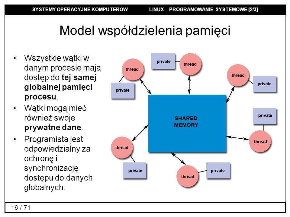 SYSTEMY OPERACYJNE KOMPUTERÓW LINUX – PROGRAMOWANIE SYSTEMOWE [2/3] 16 / 71 Model współdzielenia pamięci Wszystkie wątki w danym procesie mają dostęp