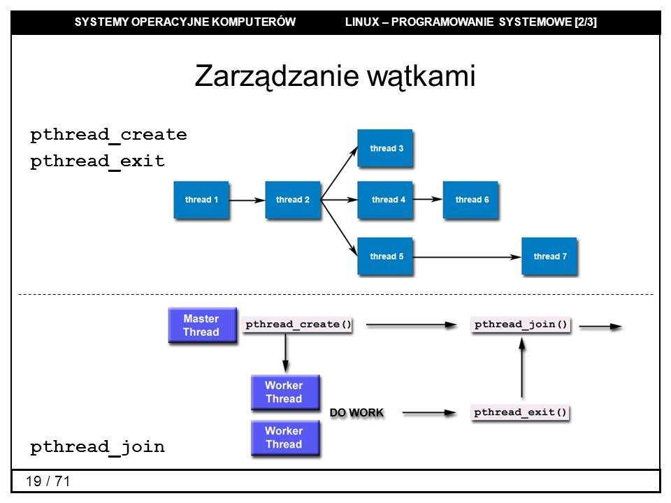 SYSTEMY OPERACYJNE KOMPUTERÓW LINUX – PROGRAMOWANIE SYSTEMOWE [2/3] 19 / 71 Zarządzanie wątkami pthread_join pthread_create pthread_exit