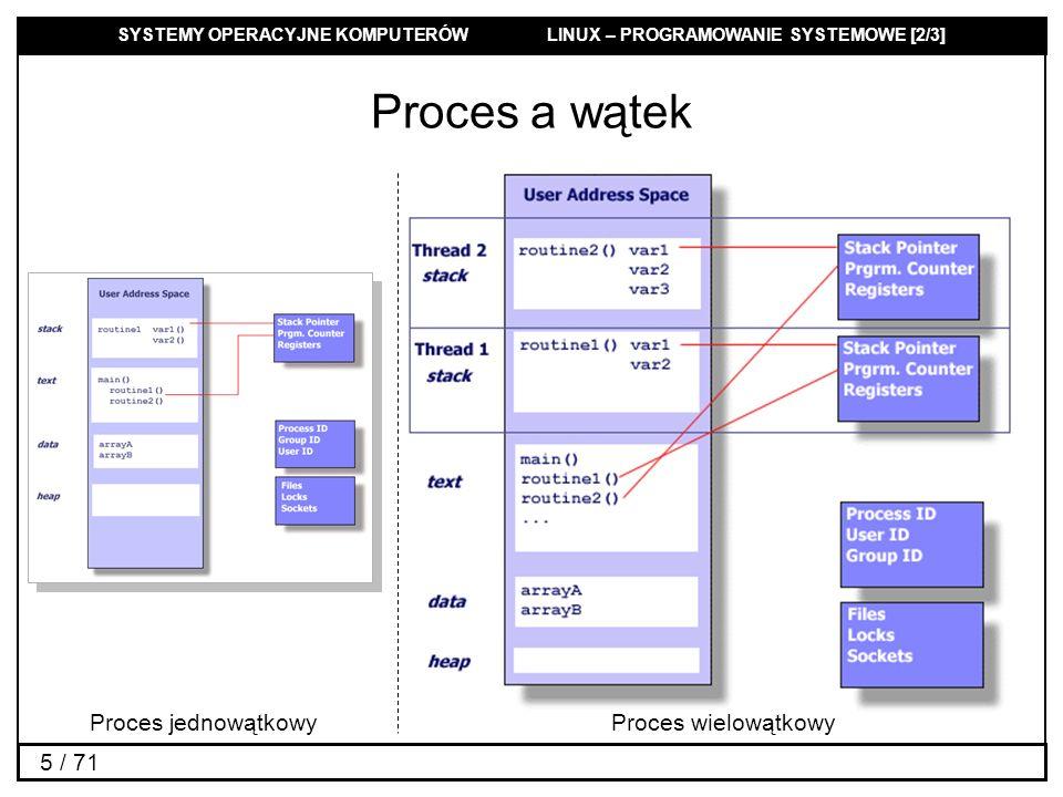 SYSTEMY OPERACYJNE KOMPUTERÓW LINUX – PROGRAMOWANIE SYSTEMOWE [2/3] 6 / 71 Właściwości wątków (1/2) Wątki działają w ramach wspólnych zasobów procesu, duplikując jedynie zasoby niezbędne do wykonywania kodu.