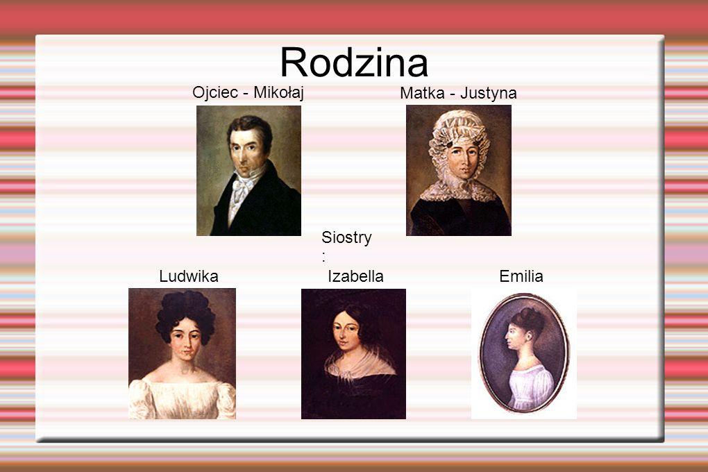 Rodzina Ojciec - Mikołaj Matka - Justyna Siostry : Ludwika IzabellaEmilia