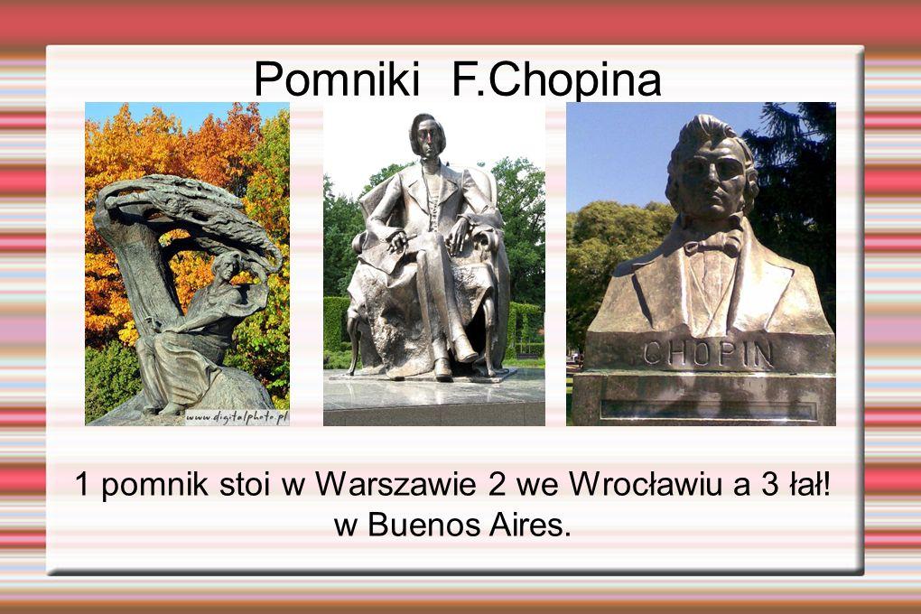 Pomniki F.Chopina 1 pomnik stoi w Warszawie 2 we Wrocławiu a 3 łał! w Buenos Aires.