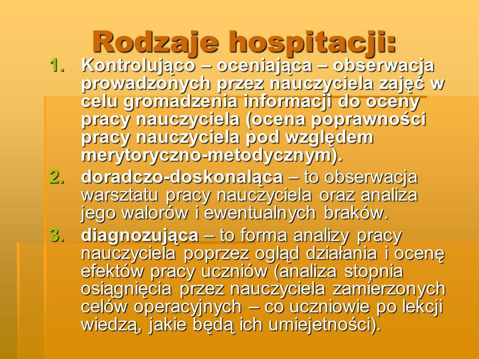 Rodzaje hospitacji: 1.Kontrolująco – oceniająca – obserwacja prowadzonych przez nauczyciela zajęć w celu gromadzenia informacji do oceny pracy nauczyc