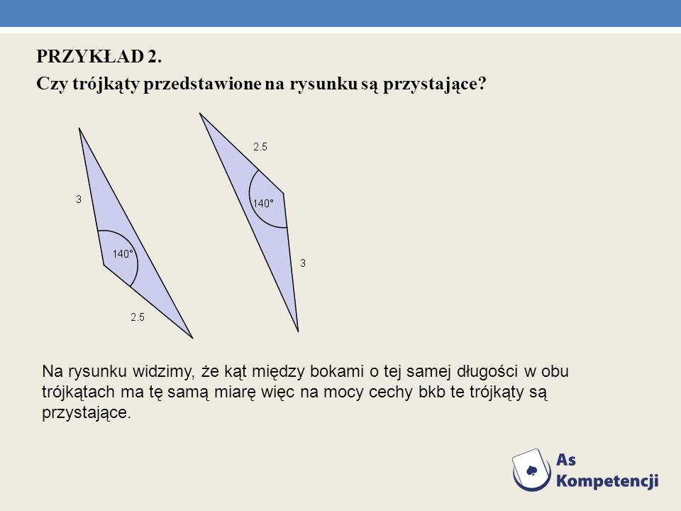 PRZYKŁAD 2. Czy trójkąty przedstawione na rysunku są przystające? Na rysunku widzimy, że kąt między bokami o tej samej długości w obu trójkątach ma tę